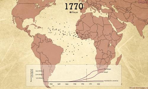 Slave_trade